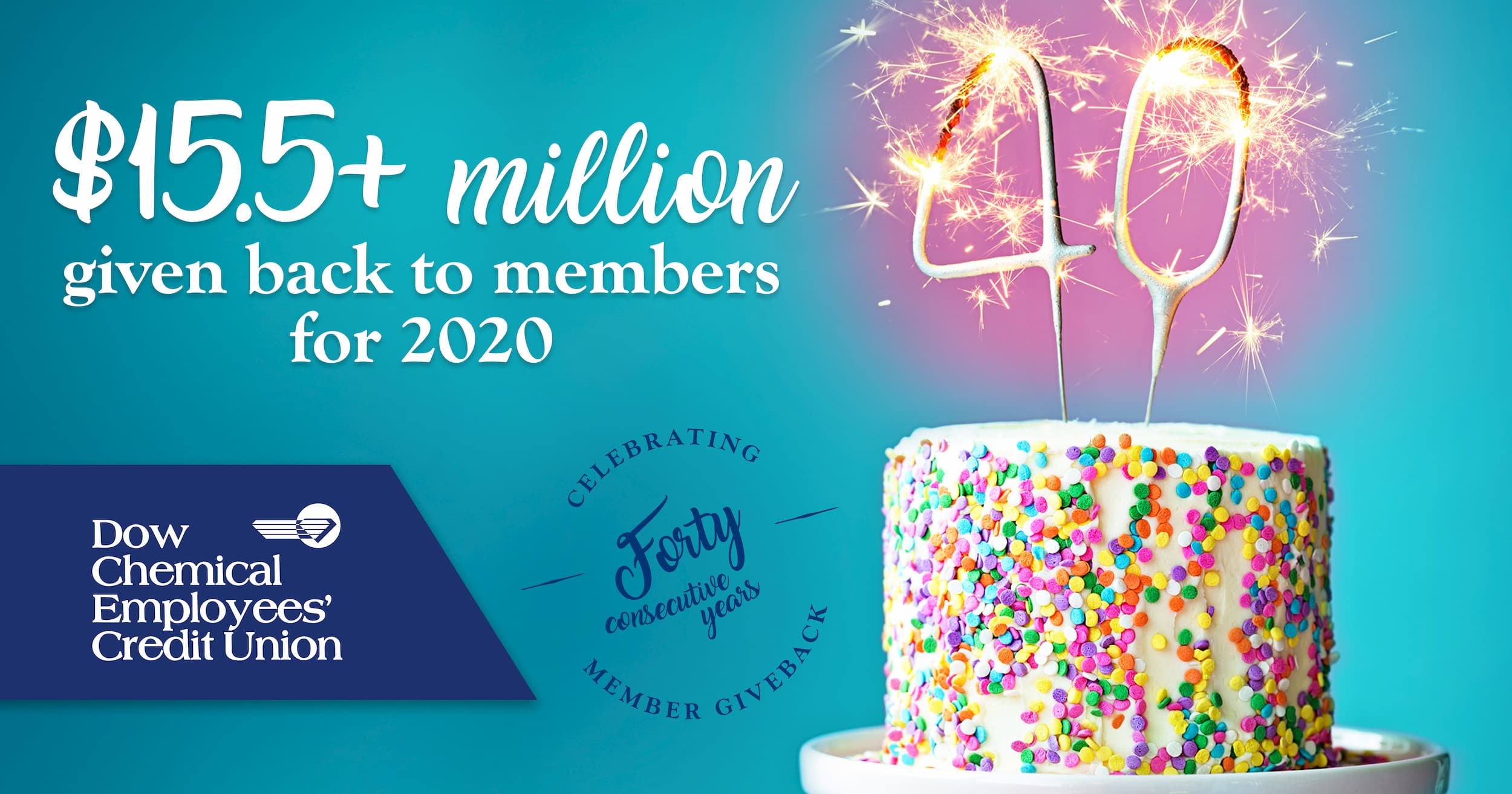 "A banner image with a cake and a sparkly candle burning in the shape of a 40 with text that reads, ""$15.5 plus million given back to members for 2020."" Below, some text reads, ""Celebrating forty consecutive years of member giveback."